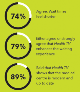 medical-centre-stats